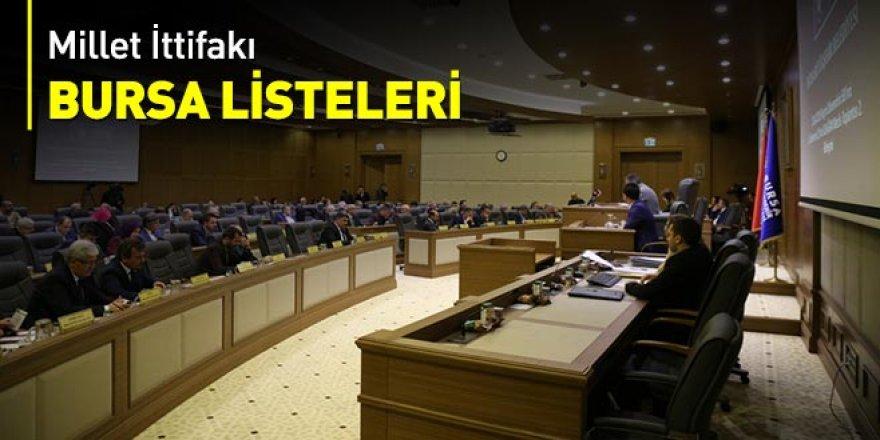 Millet İttifakı Bursa listeleri