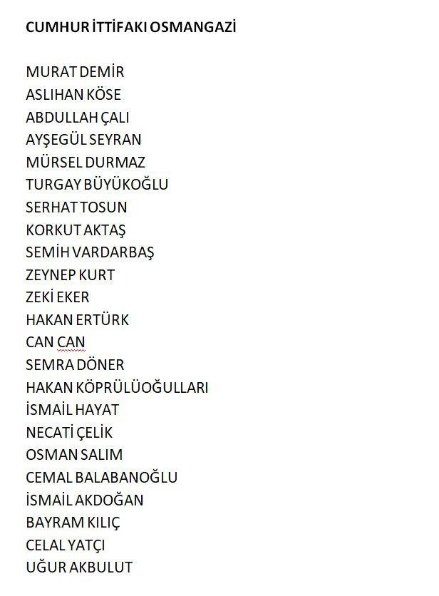 Cumhur İttifakı Bursa listeleri 1