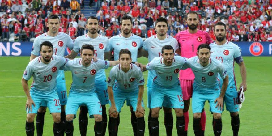 Türkiye - Çek Cumhuriyeti