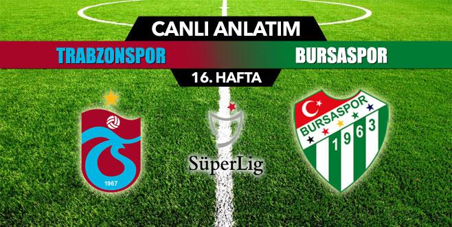 Trabzonspor 0-0 Bursaspor (Canlı Anlatım)