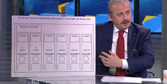 İşte oy pusulası! Yeni sistemde oy böyle verilecek