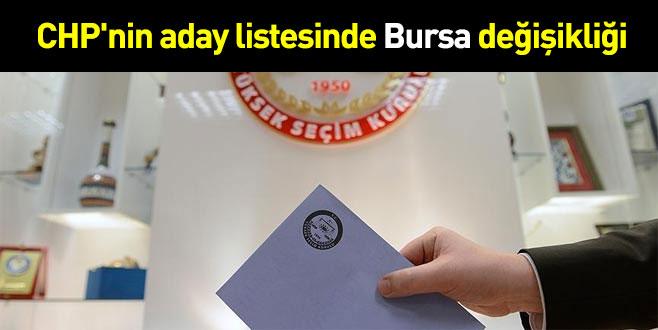 CHP'nin aday listesinde Bursa değişikliği
