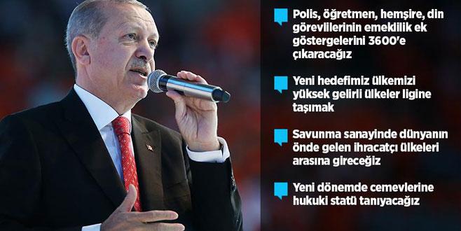 Erdoğan: 'Vakit Türkiye vakti' diyerek yola çıkıyoruz