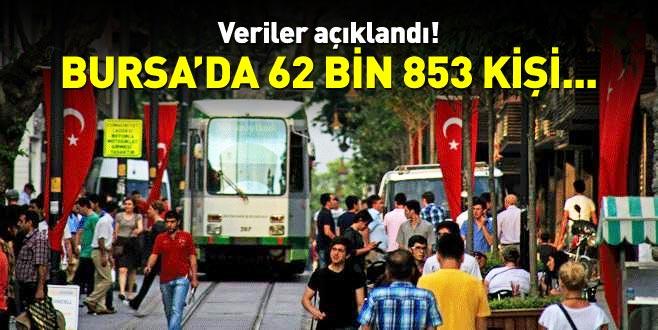 Veriler açıklandı! Bursa'da 62 bin 853 kişi...