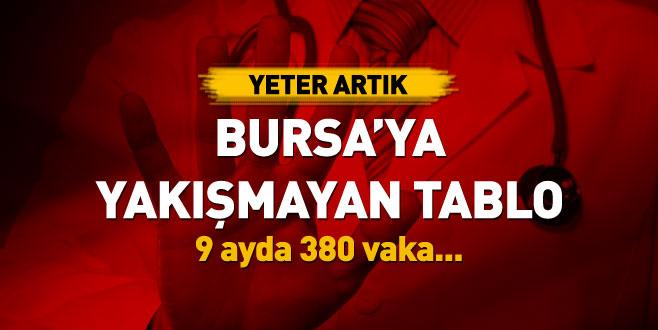 Yeter artık! Bursa'ya yakışmayan tablo: 9 ayda 380 vaka...