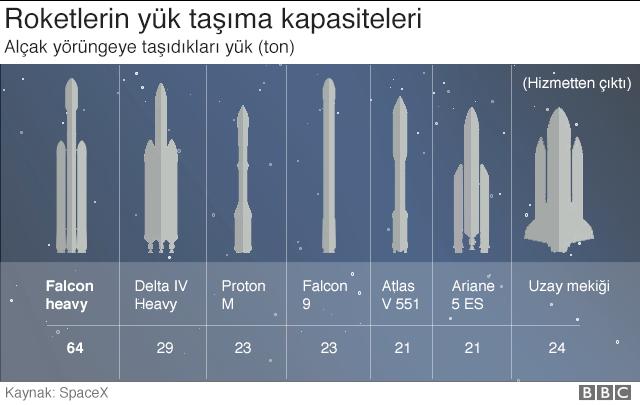 _99902080_falcon_comparison_turkish_640-nc.png