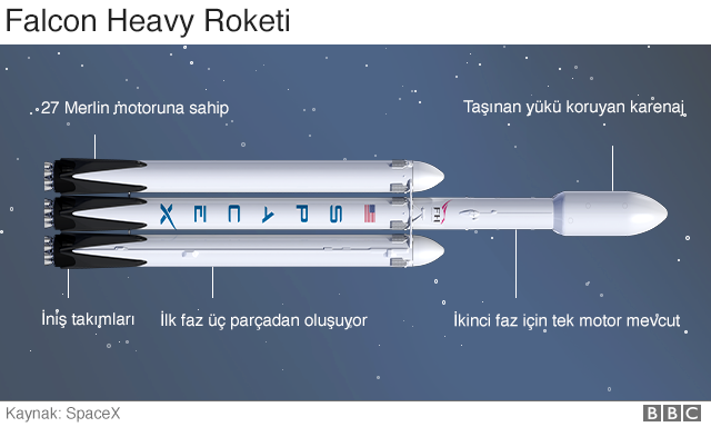 _99902081_falcon_rocket_turkish_640-nc.png
