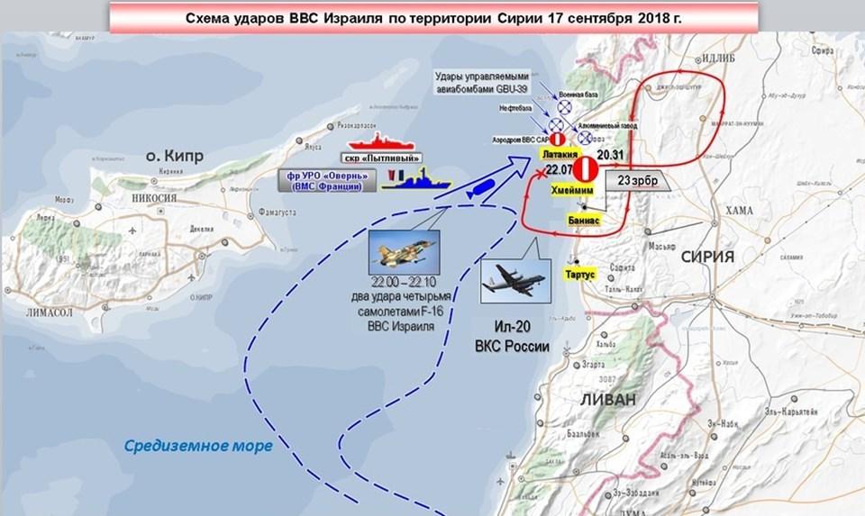 rusya-savunma-bakanligi-harita180918,bx27f1no50u0_hl5wwfp7w.jpg