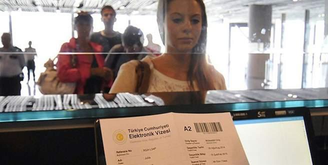 Üç dakikada Türkiye vizesi