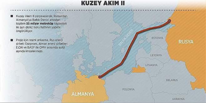 'Kuzey Akım-2, enerji değil siyaset projesi'