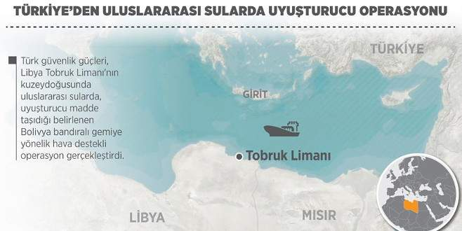 Türkiye'den uluslararası sularda uyuşturucu operasyonu