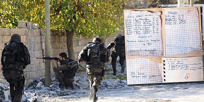 PKK, Sur'da böyle çöktü