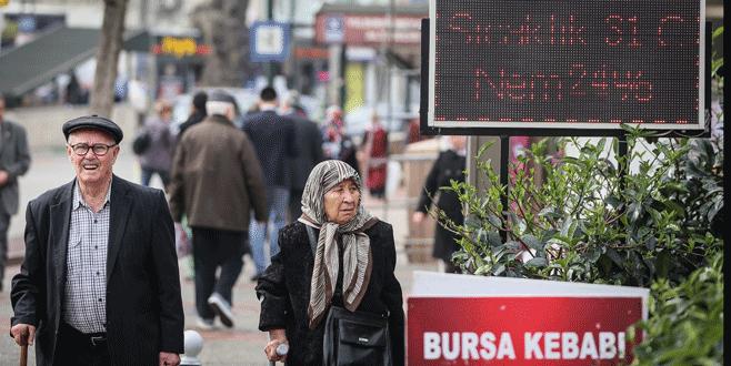 Bursa'da hava sıcaklıkları 30 dereceye çıkacak