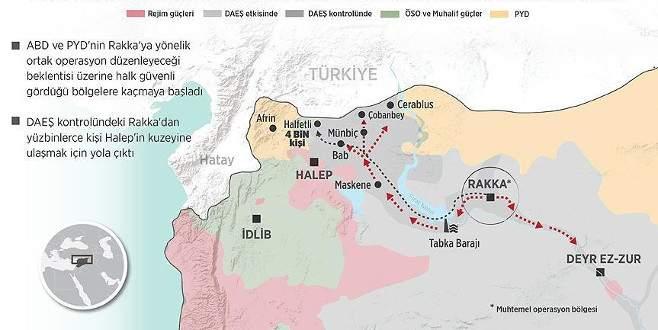 Rakka'da yüzbinler göç yolunda