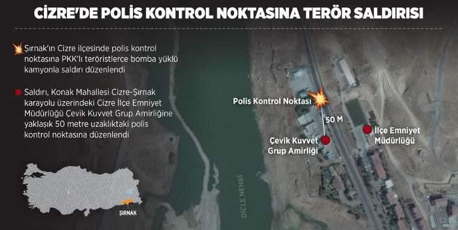 Cizre'de alçak saldırı: 11 şehit