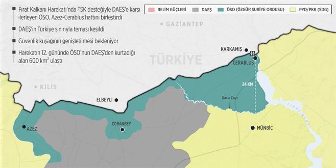 ÖSO Azez-Cerablus hattını birleştirdi