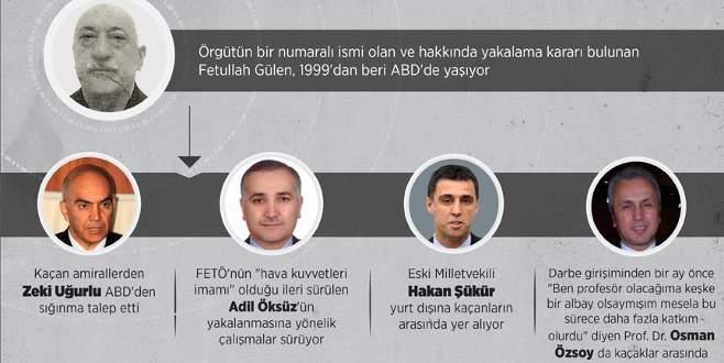 'Kaçak FETÖ'cülerin vatandaşlıkları KHK ile askıya alınabilir'