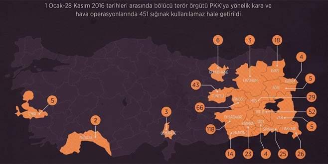 PKK'nın 'sığınacak yeri' kalmadı