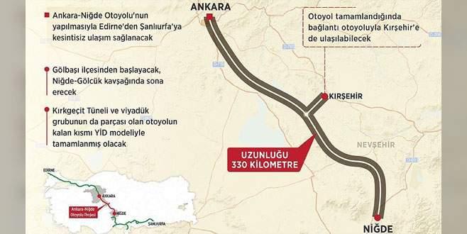 Ankara-Niğde Otoyolu için 5 teklif