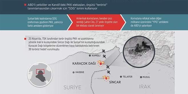 ABD ve PKK'dan 'SDG' oyunu