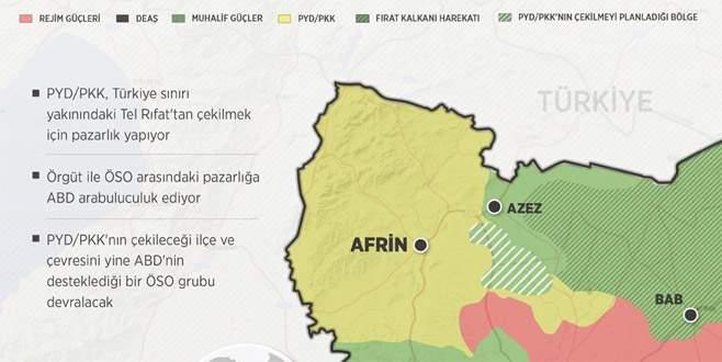 PYD/PKK'dan 'geri çekilme' pazarlığı