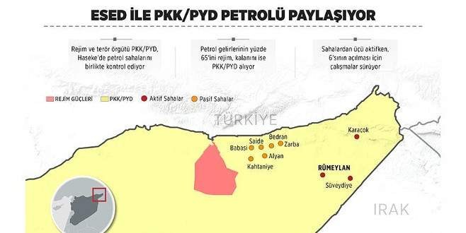 Esad ve PKK/PYD petrolü paylaşıyor