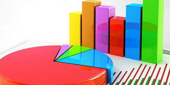 Anketler AK Parti'ye ne söylüyor?