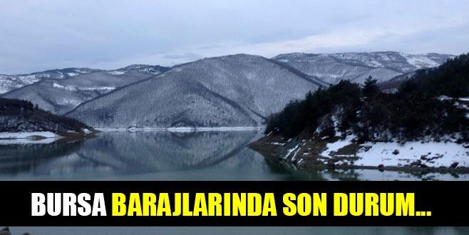 Bursa barajlarında son durum…