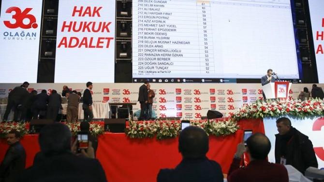 CHP'de YDK'nin resmi olmayan sonuçları açıklandı