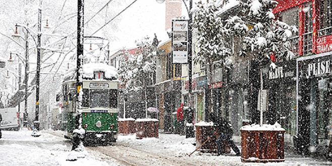 Bursa'ya kar yağacak mı? Meteoroloji'den son tahmin…