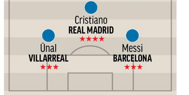Ronaldo ve Messi ile ilk 11'de!