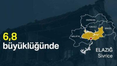 Elazığ'da 6,8 büyüklüğünde deprem