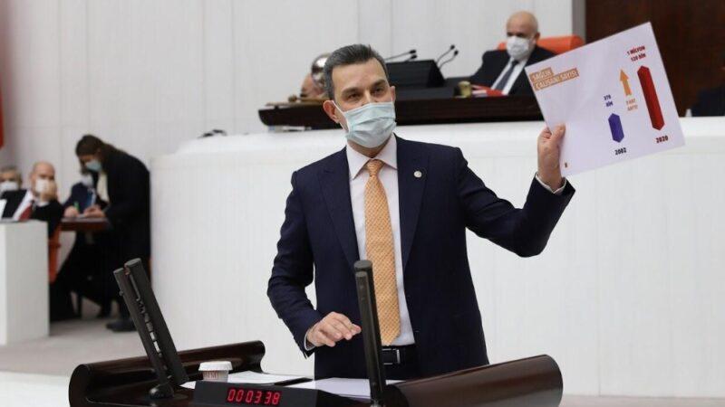 Milletvekili Esgin'den, TBMM'de CHP ve HDP'lilere sert tepki