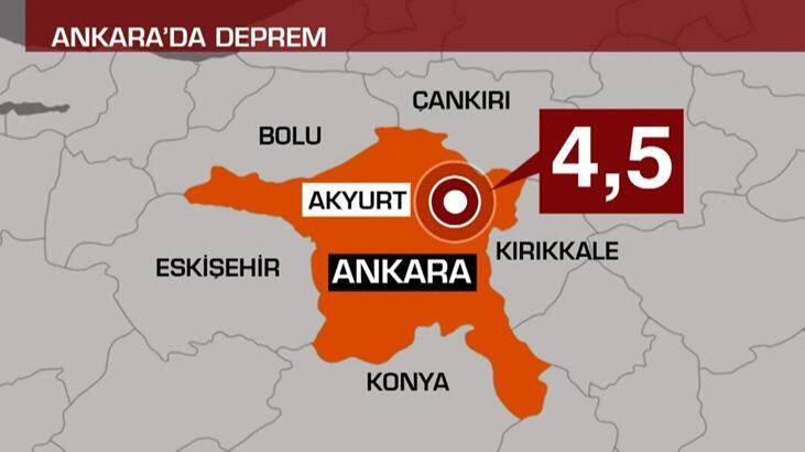 4.5 büyüklüğündeki deprem sonrası flaş uyarı!