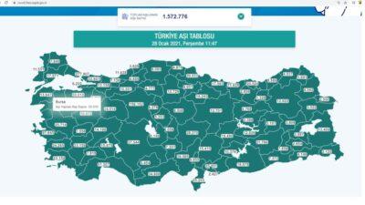 Bursa'da kaç kişi aşılandı? Sağlık İl Müdürü'nden flaş açıklama…