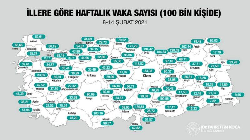 Bursa vaka sayısında ilk 3'ten çıktı, ilçelerde en yüksek oran Nilüfer'de