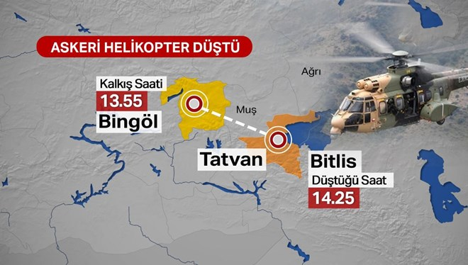 Askeri helikopter düştü; Şehit sayımız 11'e yükseldi…