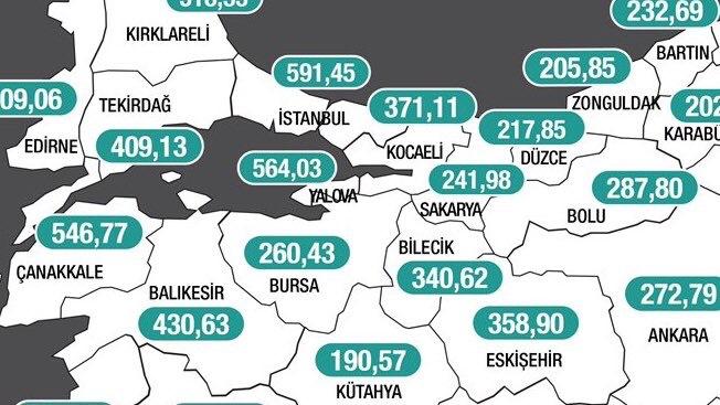 Vaka sayılarımız ürkütücü düzeyde! '3. pik öncesi Bursa'da pozitif vaka sayımız…'