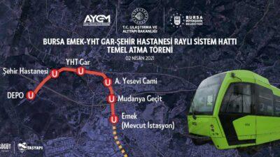 Bursa'nın dev projesi başlıyor! İşte yeni trafik akışı…